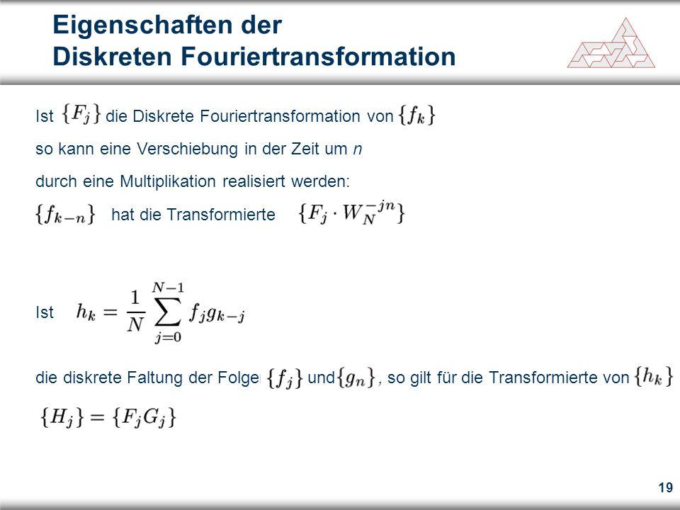 19 Eigenschaften der Diskreten Fouriertransformation Ist die Diskrete Fouriertransformation von so kann eine Verschiebung in der Zeit um n durch eine Multiplikation realisiert werden: hat die Transformierte Ist die diskrete Faltung der Folgen und, so gilt für die Transformierte von
