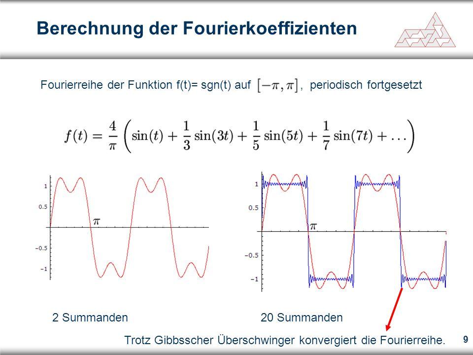 9 Berechnung der Fourierkoeffizienten Fourierreihe der Funktion f(t)= sgn(t) auf, periodisch fortgesetzt 2 Summanden 20 Summanden Trotz Gibbsscher Überschwinger konvergiert die Fourierreihe.