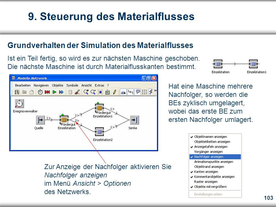 103 Grundverhalten der Simulation des Materialflusses Ist ein Teil fertig, so wird es zur nächsten Maschine geschoben.