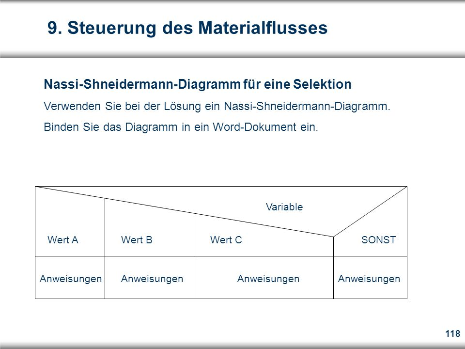 118 Wert ASONST Variable Anweisungen Wert BWert C Anweisungen Nassi-Shneidermann-Diagramm für eine Selektion Verwenden Sie bei der Lösung ein Nassi-Shneidermann-Diagramm.