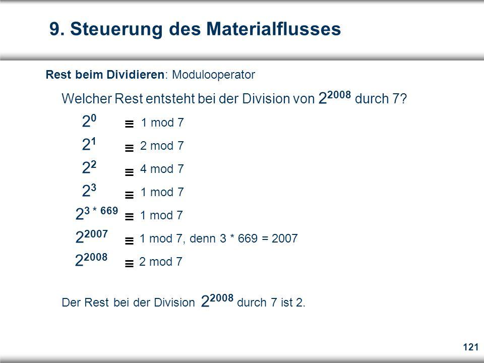 121 Welcher Rest entsteht bei der Division von 2 2008 durch 7.