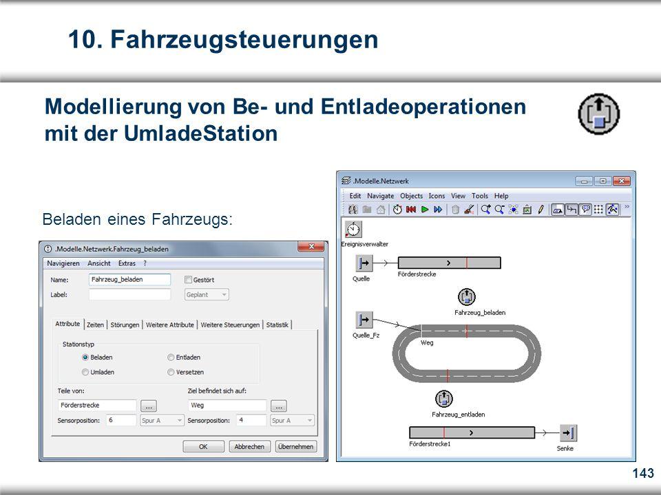 Modellierung von Be- und Entladeoperationen mit der UmladeStation Beladen eines Fahrzeugs: 143