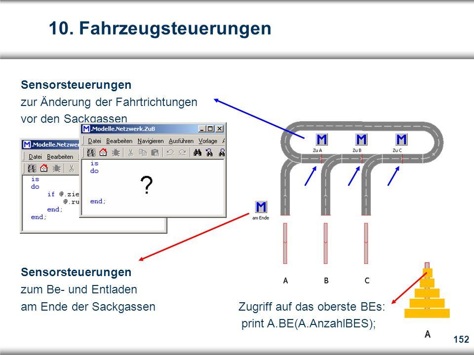 152 Sensorsteuerungen zur Änderung der Fahrtrichtungen vor den Sackgassen Sensorsteuerungen zum Be- und Entladen am Ende der Sackgassen Zugriff auf das oberste BEs: print A.BE(A.AnzahlBES); 10.