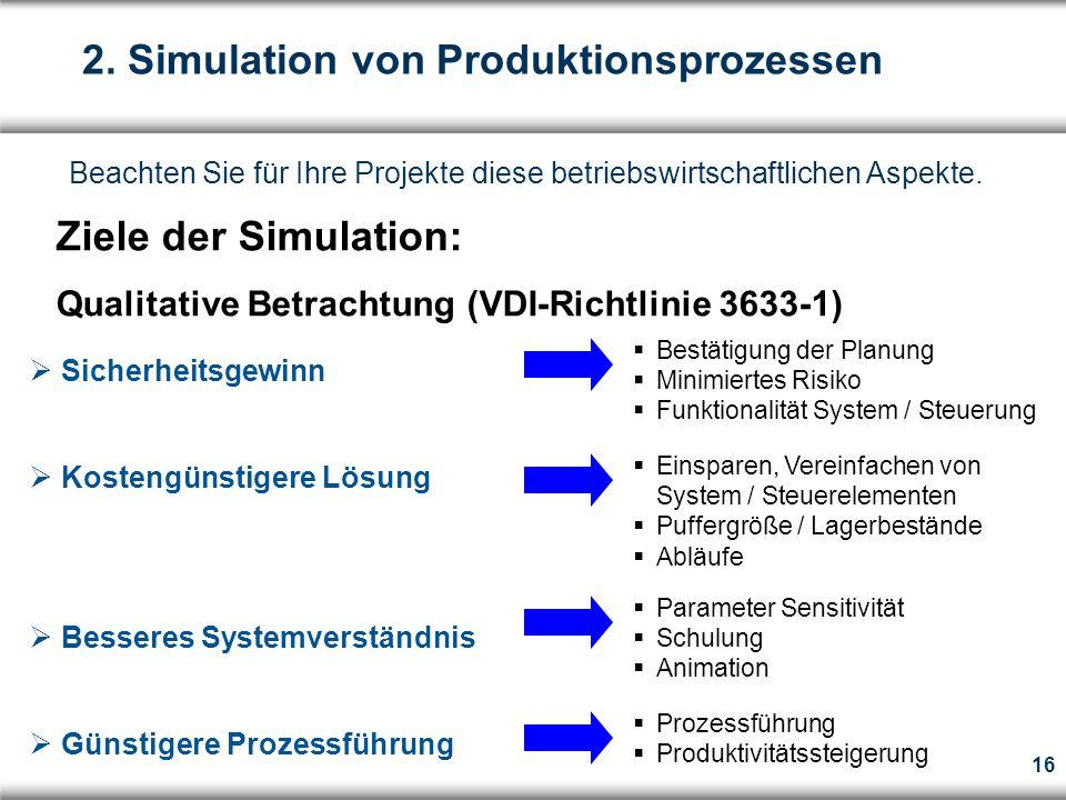 16 Ziele der Simulation: Qualitative Betrachtung (VDI-Richtlinie 3633-1)  Sicherheitsgewinn  Kostengünstigere Lösung  Besseres Systemverständnis  Günstigere Prozessführung  Bestätigung der Planung  Minimiertes Risiko  Funktionalität System / Steuerung  Einsparen, Vereinfachen von System / Steuerelementen  Puffergröße / Lagerbestände  Abläufe  Parameter Sensitivität  Schulung  Animation  Prozessführung  Produktivitätssteigerung Beachten Sie für Ihre Projekte diese betriebswirtschaftlichen Aspekte.