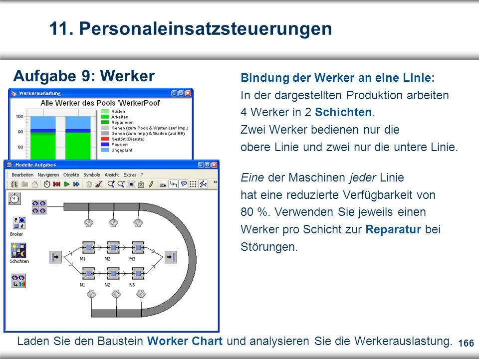 166 Bindung der Werker an eine Linie: In der dargestellten Produktion arbeiten 4 Werker in 2 Schichten.