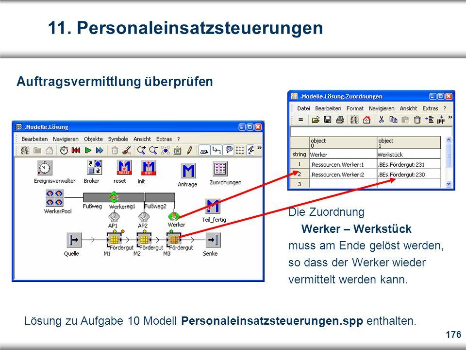 176 Die Zuordnung Werker – Werkstück muss am Ende gelöst werden, so dass der Werker wieder vermittelt werden kann.