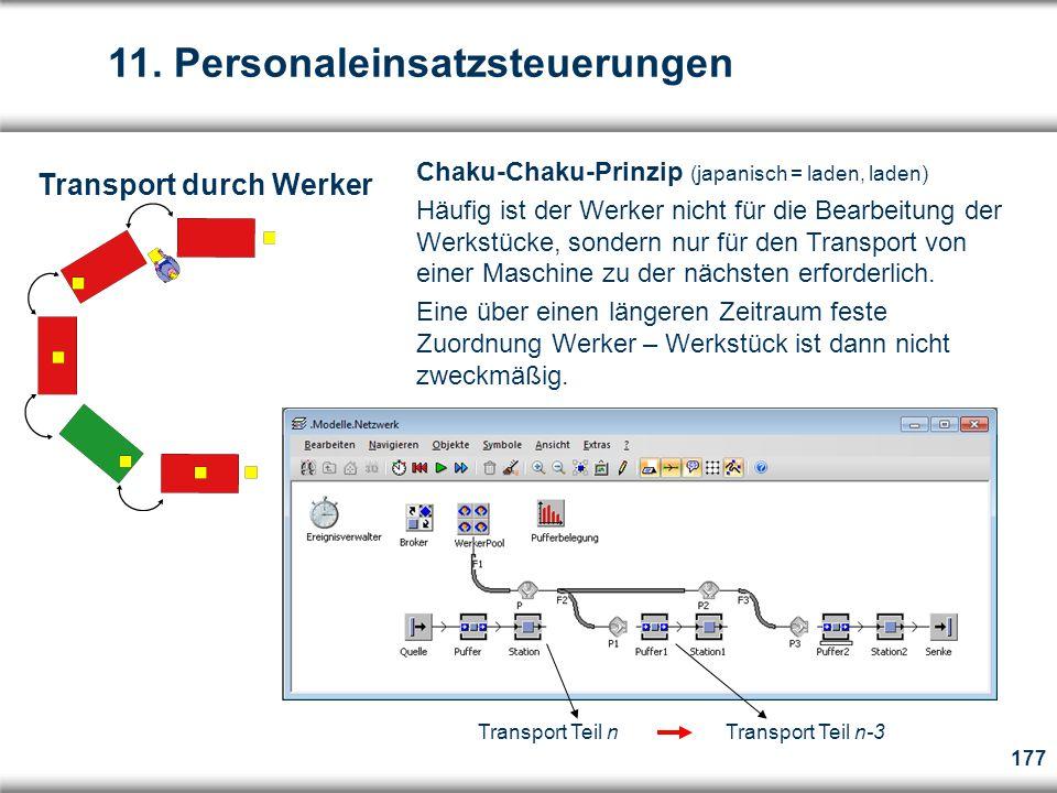177 Transport durch Werker Chaku-Chaku-Prinzip (japanisch = laden, laden) Häufig ist der Werker nicht für die Bearbeitung der Werkstücke, sondern nur für den Transport von einer Maschine zu der nächsten erforderlich.