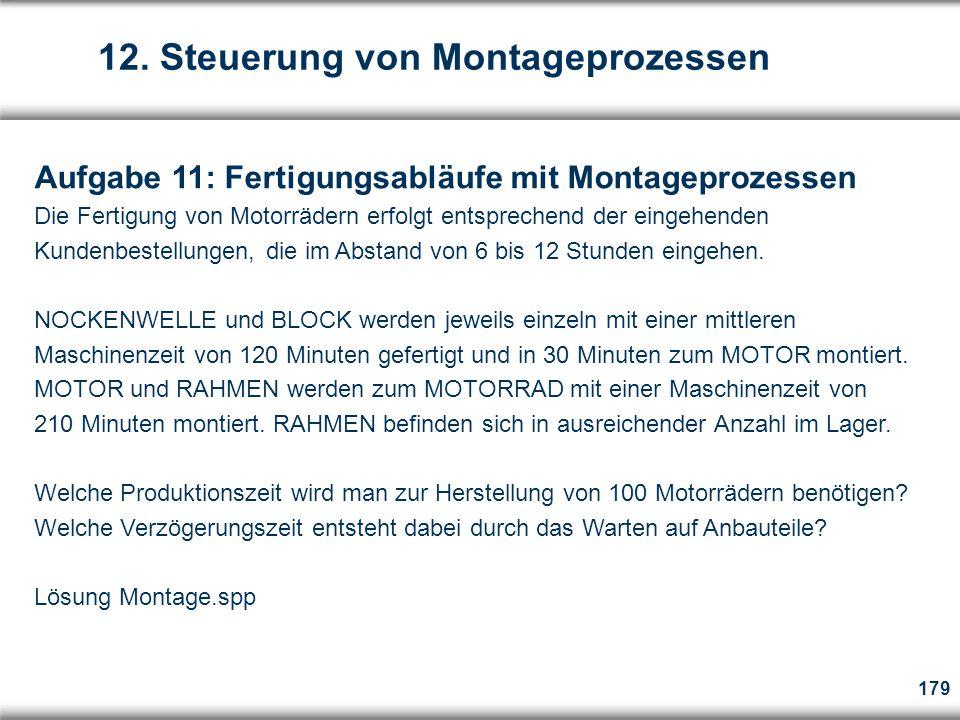 179 Aufgabe 11: Fertigungsabläufe mit Montageprozessen Die Fertigung von Motorrädern erfolgt entsprechend der eingehenden Kundenbestellungen, die im Abstand von 6 bis 12 Stunden eingehen.