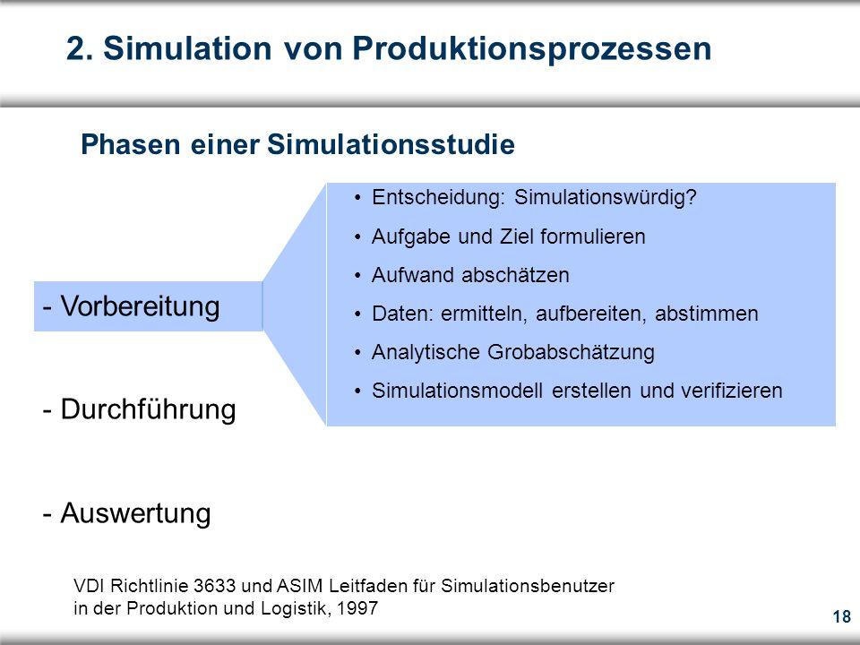 18 -Vorbereitung -Durchführung -Auswertung Entscheidung: Simulationswürdig.