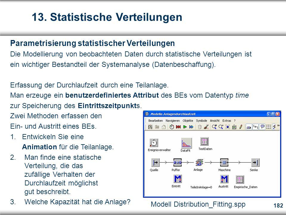 182 Parametrisierung statistischer Verteilungen Die Modellierung von beobachteten Daten durch statistische Verteilungen ist ein wichtiger Bestandteil der Systemanalyse (Datenbeschaffung).