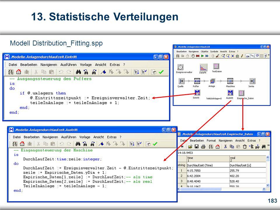 183 Modell Distribution_Fitting.spp 13. Statistische Verteilungen