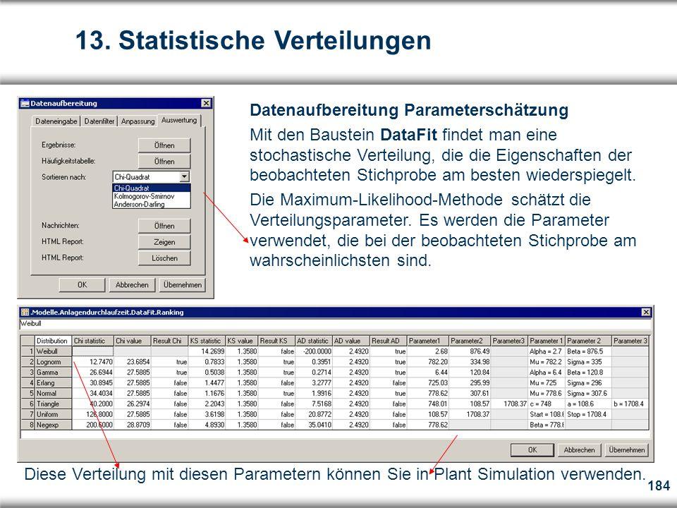 184 Datenaufbereitung Parameterschätzung Mit den Baustein DataFit findet man eine stochastische Verteilung, die die Eigenschaften der beobachteten Stichprobe am besten wiederspiegelt.