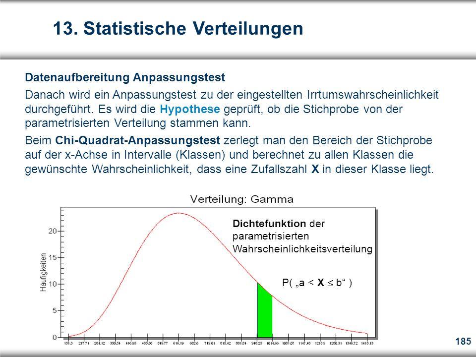 185 Datenaufbereitung Anpassungstest Danach wird ein Anpassungstest zu der eingestellten Irrtumswahrscheinlichkeit durchgeführt.