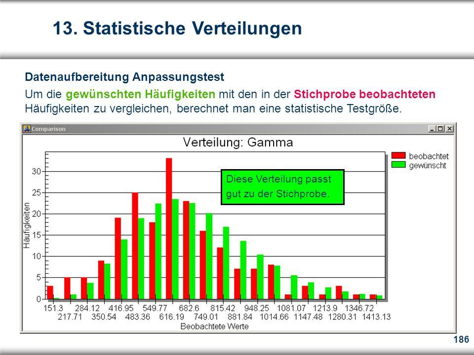 186 Datenaufbereitung Anpassungstest Um die gewünschten Häufigkeiten mit den in der Stichprobe beobachteten Häufigkeiten zu vergleichen, berechnet man eine statistische Testgröße.