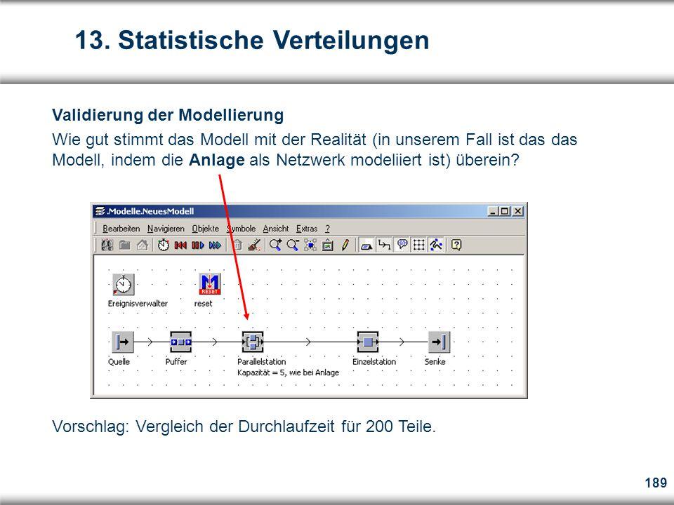 189 Validierung der Modellierung Wie gut stimmt das Modell mit der Realität (in unserem Fall ist das das Modell, indem die Anlage als Netzwerk modeliiert ist) überein.