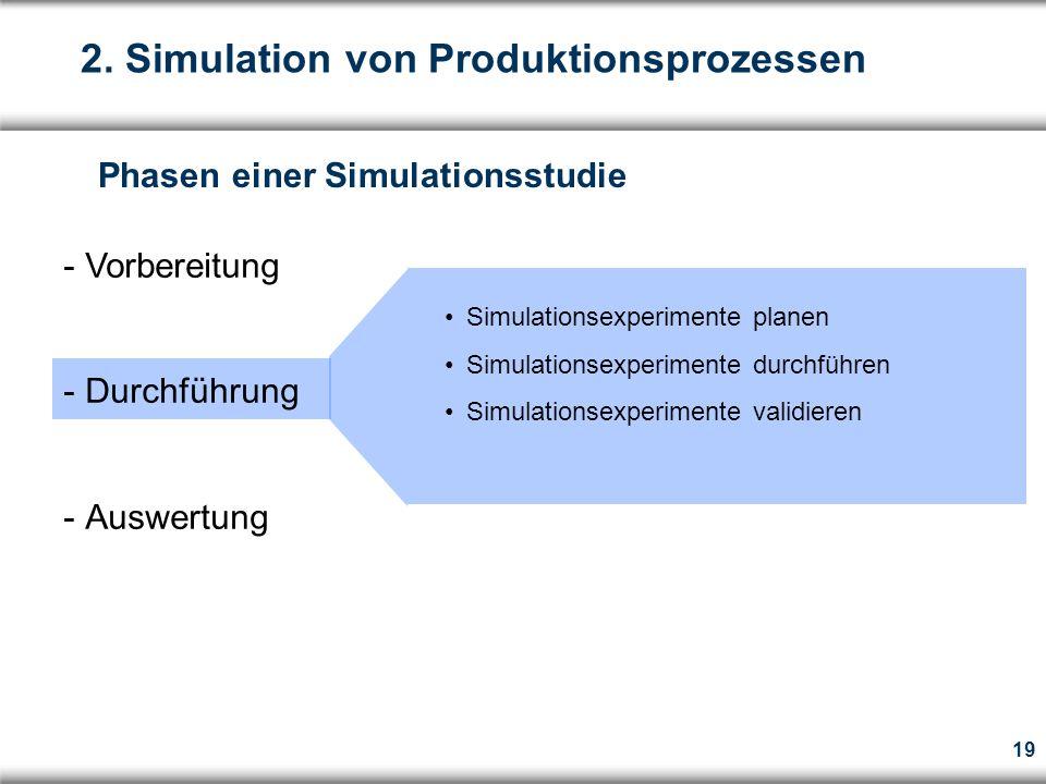 19 -Vorbereitung -Durchführung -Auswertung Simulationsexperimente planen Simulationsexperimente durchführen Simulationsexperimente validieren Phasen einer Simulationsstudie 2.