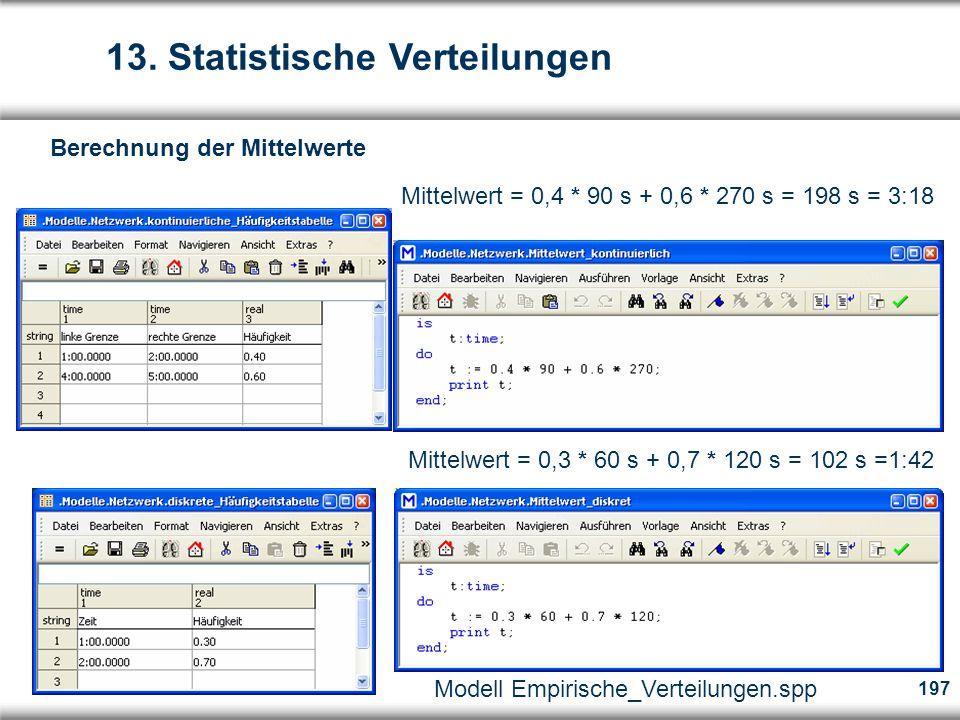 197 Mittelwert = 0,4 * 90 s + 0,6 * 270 s = 198 s = 3:18 Berechnung der Mittelwerte Mittelwert = 0,3 * 60 s + 0,7 * 120 s = 102 s =1:42 Modell Empirische_Verteilungen.spp 13.