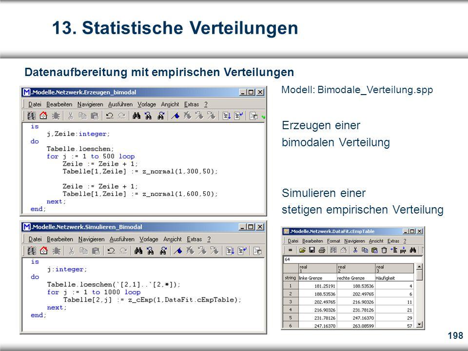 198 Erzeugen einer bimodalen Verteilung Simulieren einer stetigen empirischen Verteilung Datenaufbereitung mit empirischen Verteilungen Modell: Bimodale_Verteilung.spp 13.