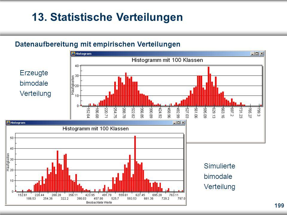 199 Datenaufbereitung mit empirischen Verteilungen Erzeugte bimodale Verteilung Simulierte bimodale Verteilung 13.