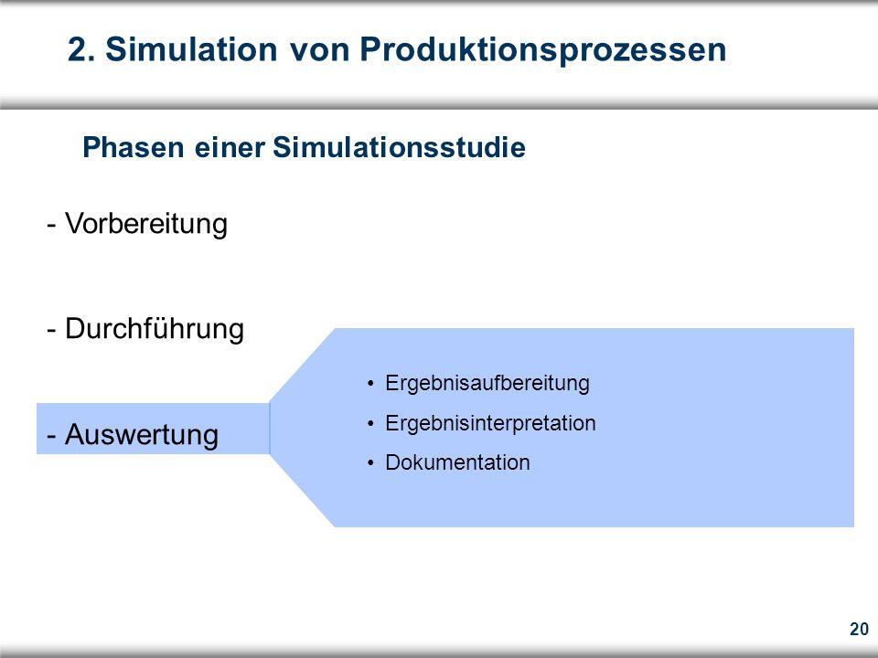 20 -Vorbereitung -Durchführung -Auswertung Ergebnisaufbereitung Ergebnisinterpretation Dokumentation Phasen einer Simulationsstudie 2.