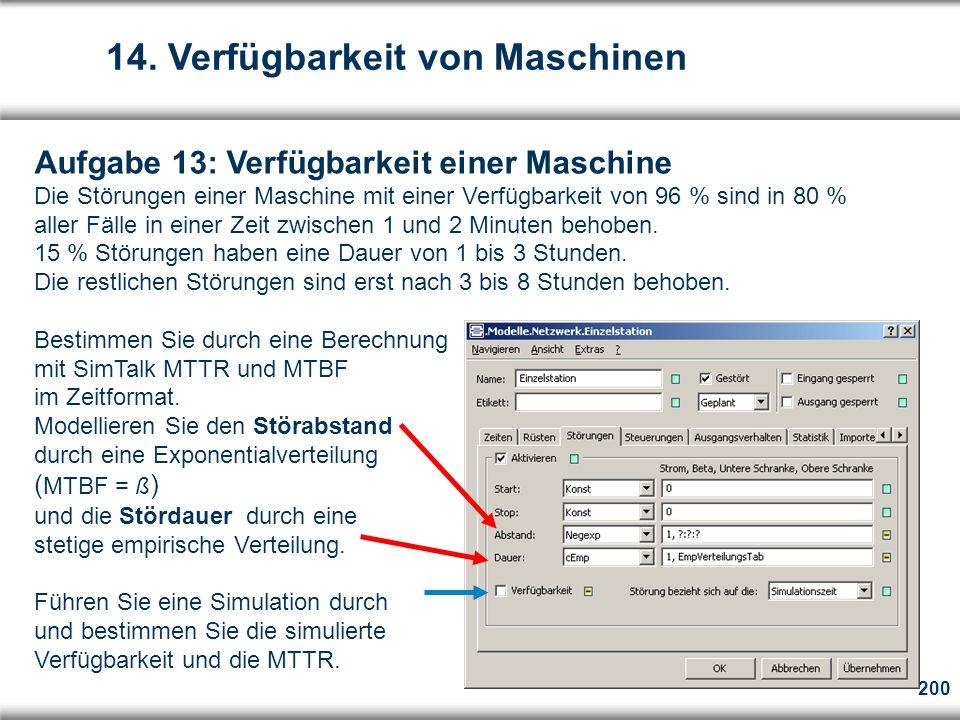 200 Aufgabe 13: Verfügbarkeit einer Maschine Die Störungen einer Maschine mit einer Verfügbarkeit von 96 % sind in 80 % aller Fälle in einer Zeit zwischen 1 und 2 Minuten behoben.