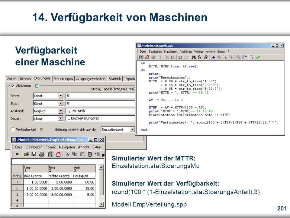 201 Verfügbarkeit einer Maschine Simulierter Wert der MTTR: Einzelstation.statStoerungsMu Simulierter Wert der Verfügbarkeit: round(100 * (1-Einzelstation.statStoerungsAnteil),3) Modell EmpVerteilung.spp 14.