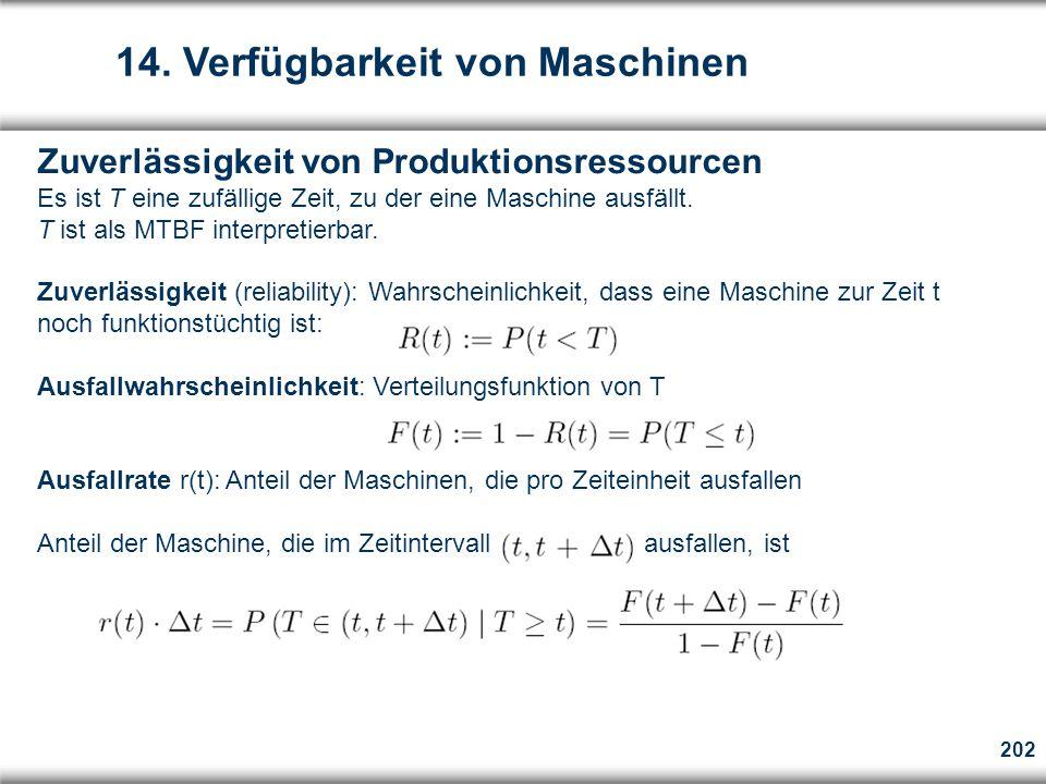 202 Zuverlässigkeit von Produktionsressourcen Es ist T eine zufällige Zeit, zu der eine Maschine ausfällt.