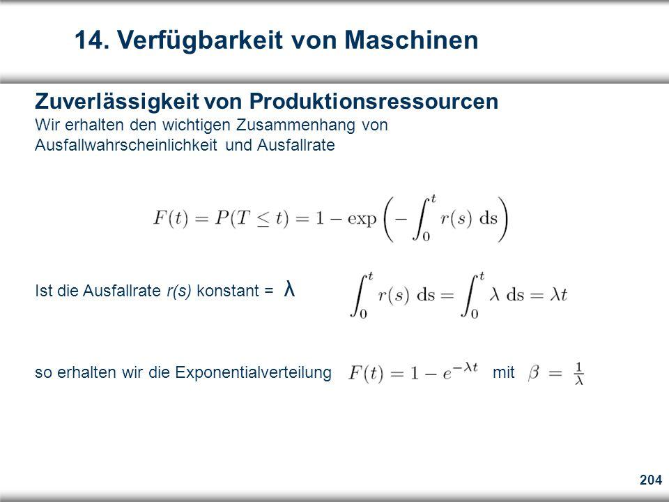 204 Zuverlässigkeit von Produktionsressourcen Wir erhalten den wichtigen Zusammenhang von Ausfallwahrscheinlichkeit und Ausfallrate Ist die Ausfallrate r(s) konstant = λ so erhalten wir die Exponentialverteilung mit 14.