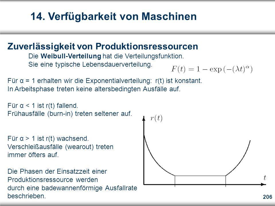 206 Zuverlässigkeit von Produktionsressourcen Die Weibull-Verteilung hat die Verteilungsfunktion.