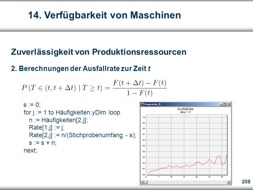 208 Zuverlässigkeit von Produktionsressourcen 2.