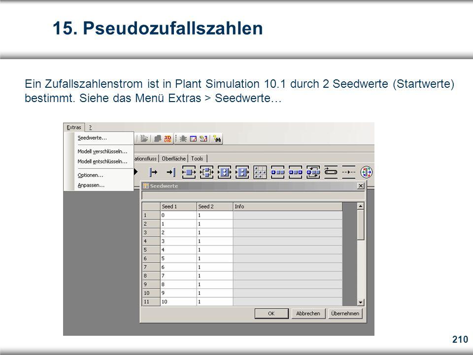 210 Ein Zufallszahlenstrom ist in Plant Simulation 10.1 durch 2 Seedwerte (Startwerte) bestimmt.