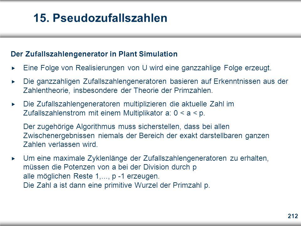 212 Der Zufallszahlengenerator in Plant Simulation  Eine Folge von Realisierungen von U wird eine ganzzahlige Folge erzeugt.