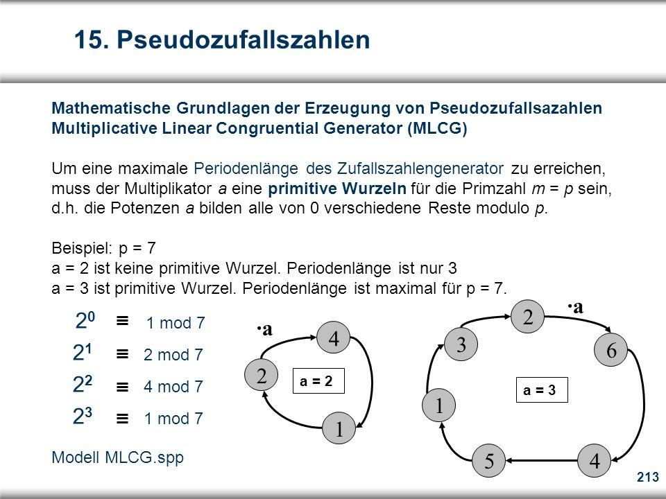 213 2 4 1 a = 2 ·a 3 2 6 45 1 a = 3 ·a Mathematische Grundlagen der Erzeugung von Pseudozufallsazahlen Multiplicative Linear Congruential Generator (MLCG) Um eine maximale Periodenlänge des Zufallszahlengenerator zu erreichen, muss der Multiplikator a eine primitive Wurzeln für die Primzahl m = p sein, d.h.