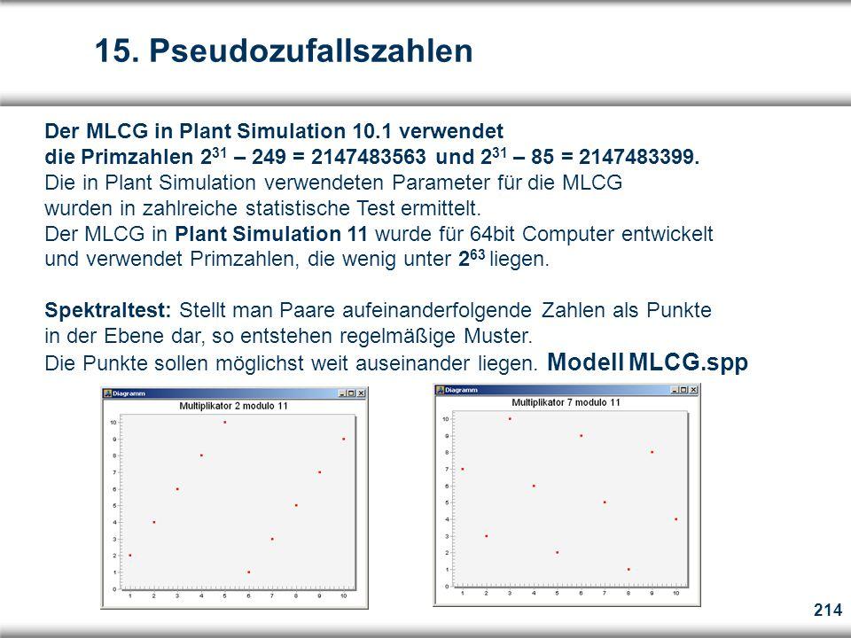 214 Der MLCG in Plant Simulation 10.1 verwendet die Primzahlen 2 31 – 249 = 2147483563 und 2 31 – 85 = 2147483399.