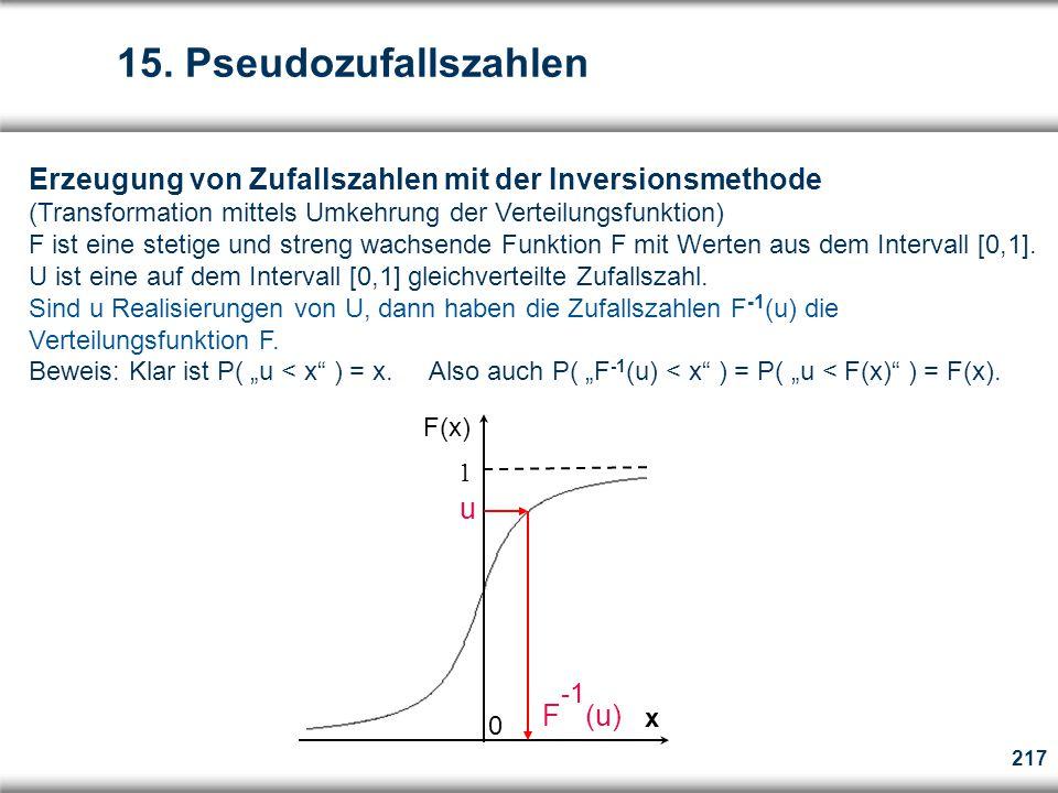 217 Erzeugung von Zufallszahlen mit der Inversionsmethode (Transformation mittels Umkehrung der Verteilungsfunktion) F ist eine stetige und streng wachsende Funktion F mit Werten aus dem Intervall [0,1].