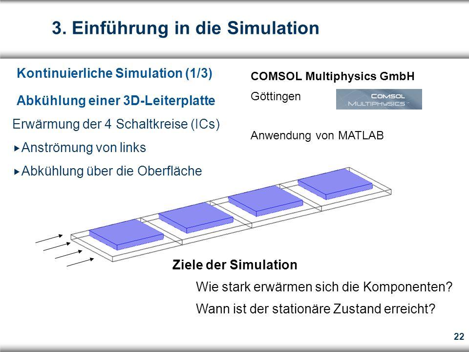 22 Erwärmung der 4 Schaltkreise (ICs)  Anströmung von links  Abkühlung über die Oberfläche Ziele der Simulation Wie stark erwärmen sich die Komponenten.