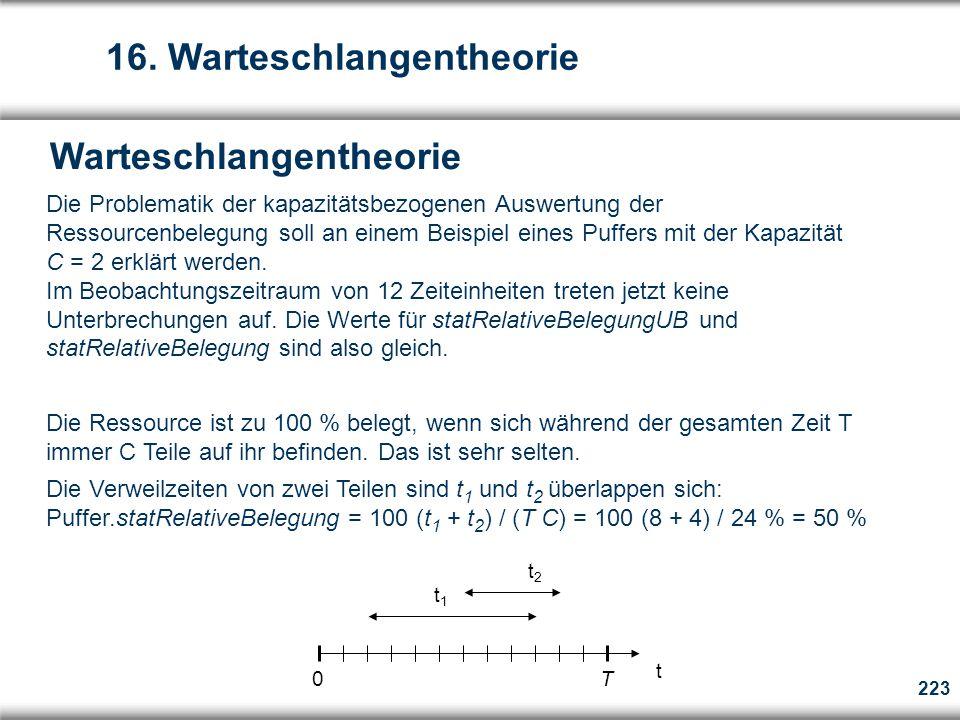 223 Warteschlangentheorie  Die Problematik der kapazitätsbezogenen Auswertung der Ressourcenbelegung soll an einem Beispiel eines Puffers mit der Kapazität C = 2 erklärt werden.