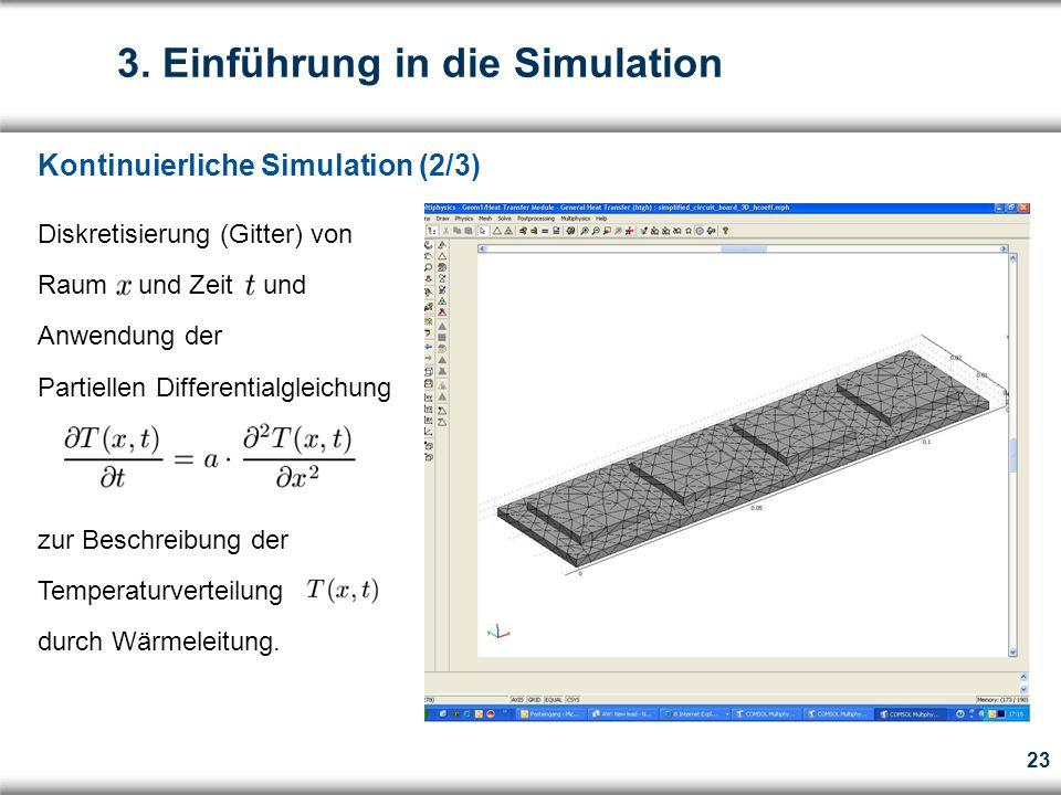 23 Diskretisierung (Gitter) von Raum und Zeit und Anwendung der Partiellen Differentialgleichung zur Beschreibung der Temperaturverteilung durch Wärmeleitung.