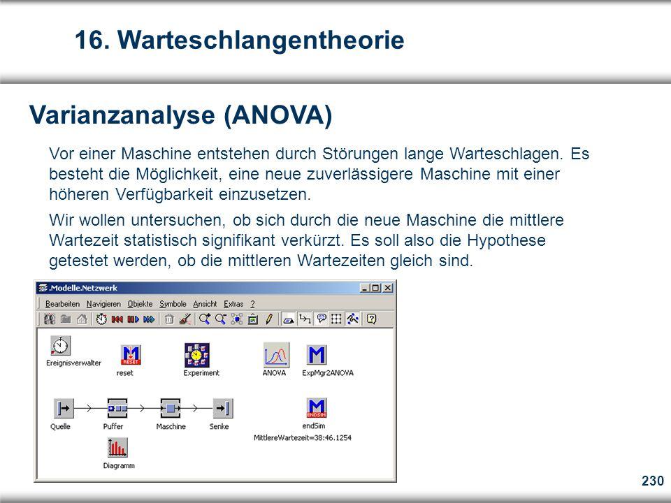 230 Varianzanalyse (ANOVA)  Vor einer Maschine entstehen durch Störungen lange Warteschlagen.