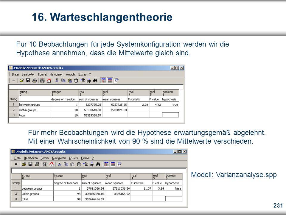 231  Für 10 Beobachtungen für jede Systemkonfiguration werden wir die Hypothese annehmen, dass die Mittelwerte gleich sind.