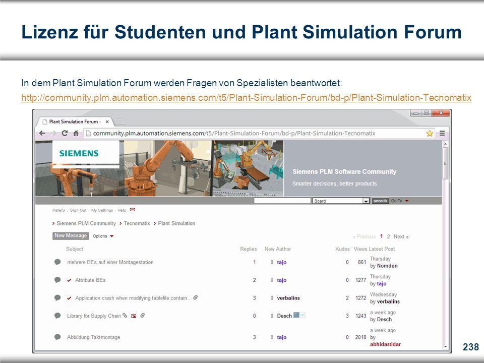 Lizenz für Studenten und Plant Simulation Forum In dem Plant Simulation Forum werden Fragen von Spezialisten beantwortet: http://community.plm.automation.siemens.com/t5/Plant-Simulation-Forum/bd-p/Plant-Simulation-Tecnomatix 238