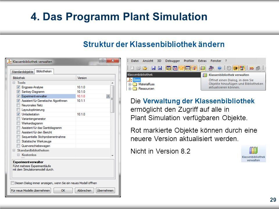 29 Die Verwaltung der Klassenbibliothek ermöglicht den Zugriff auf alle in Plant Simulation verfügbaren Objekte.