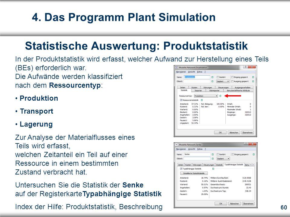 In der Produktstatistik wird erfasst, welcher Aufwand zur Herstellung eines Teils (BEs) erforderlich war.