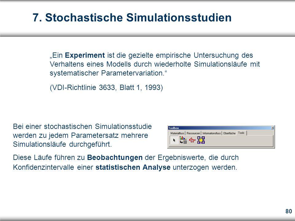 80 Bei einer stochastischen Simulationsstudie werden zu jedem Parametersatz mehrere Simulationsläufe durchgeführt.