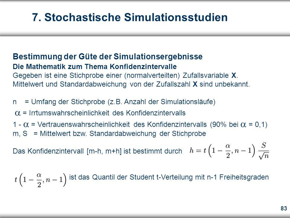 83 Bestimmung der Güte der Simulationsergebnisse Die Mathematik zum Thema Konfidenzintervalle Gegeben ist eine Stichprobe einer (normalverteilten) Zufallsvariable X.