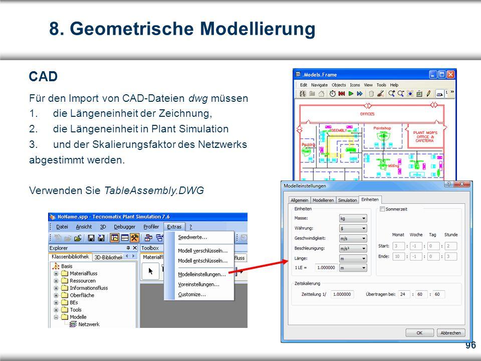 96 Für den Import von CAD-Dateien dwg müssen 1.die Längeneinheit der Zeichnung, 2.die Längeneinheit in Plant Simulation 3.und der Skalierungsfaktor des Netzwerks abgestimmt werden.