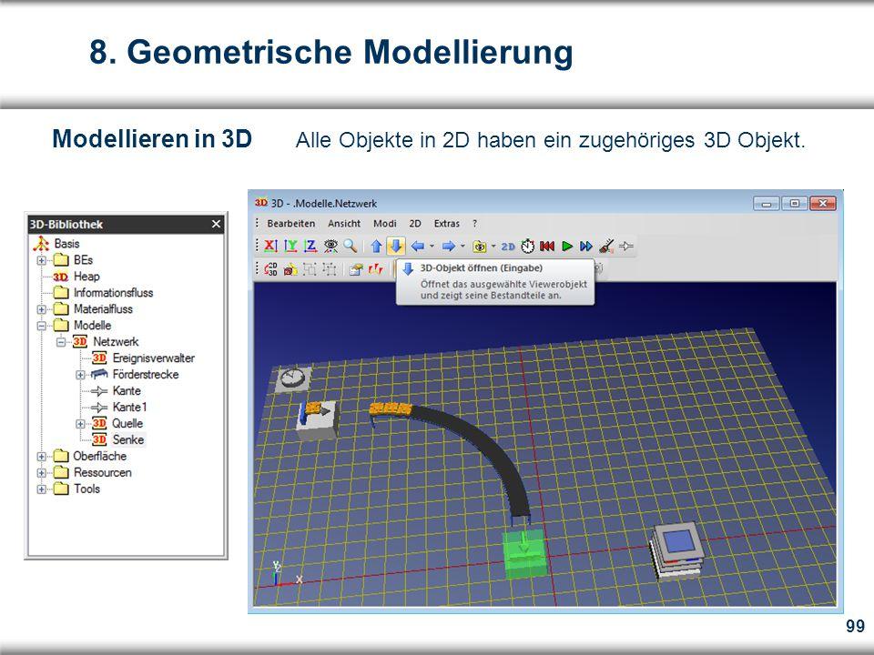 99  Alle Objekte in 2D haben ein zugehöriges 3D Objekt.