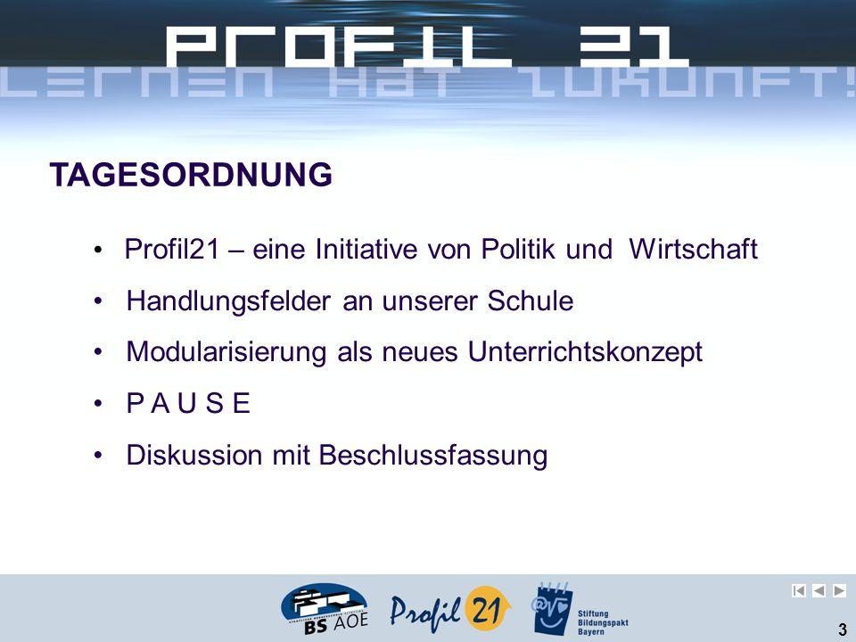 3 TAGESORDNUNG Profil21 – eine Initiative von Politik und Wirtschaft Handlungsfelder an unserer Schule Modularisierung als neues Unterrichtskonzept P
