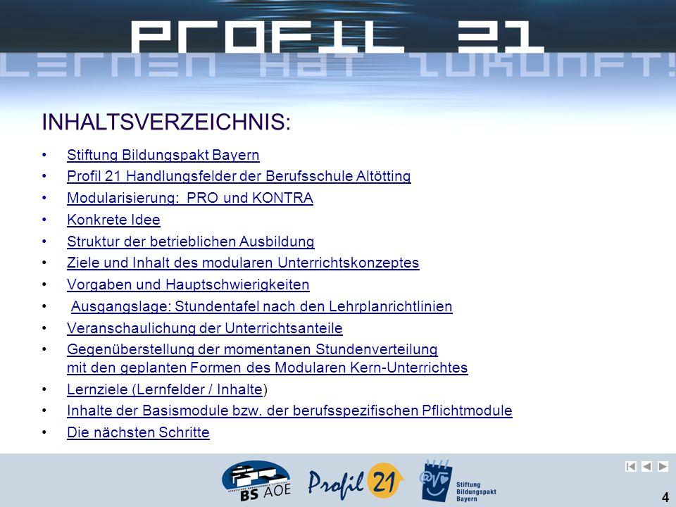4 Stiftung Bildungspakt Bayern Profil 21 Handlungsfelder der Berufsschule Altötting Modularisierung: PRO und KONTRA Konkrete Idee Struktur der betrieb