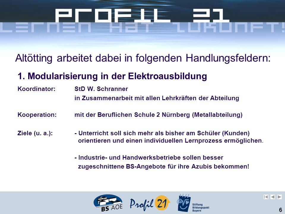 6 Altötting arbeitet dabei in folgenden Handlungsfeldern: 1. Modularisierung in der Elektroausbildung Koordinator: StD W. Schranner in Zusammenarbeit